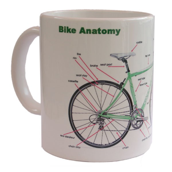 Kaffeebecher Bike Anatomy