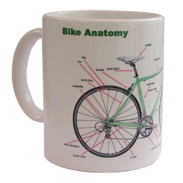Kaffeebecher / Kaffeetasse Fahrrad Bike Anatomy